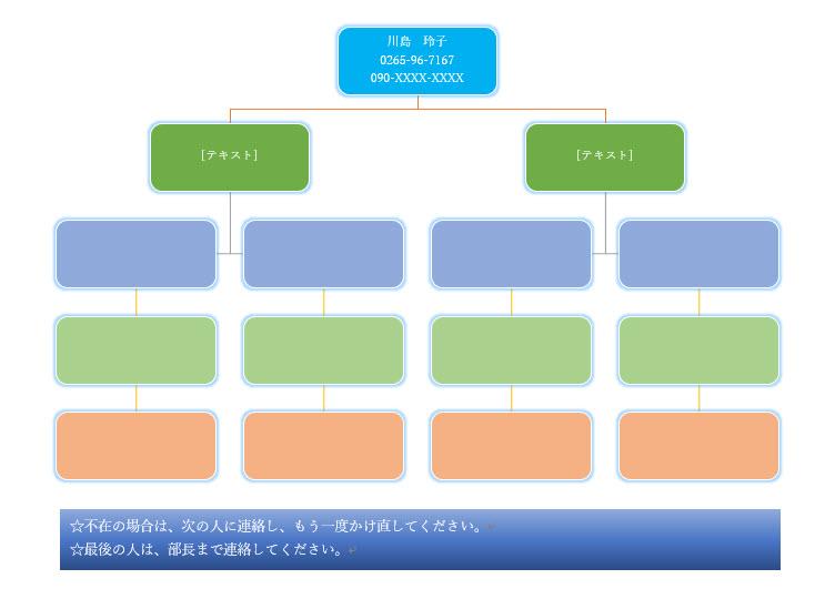 階層構造型トーナメント表など