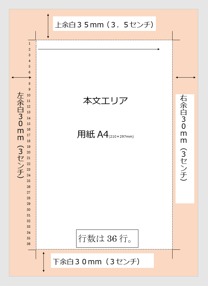 A4ファイルの構成